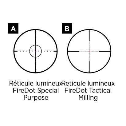 Lunette VX-R Patrol LEUPOLD